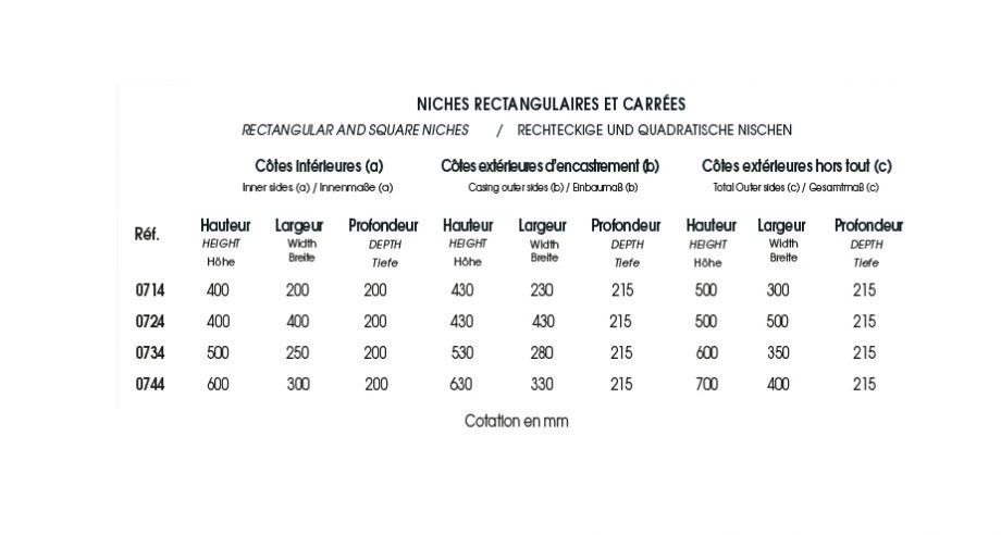 schema-niches-rectangles-carrees-staffdecor