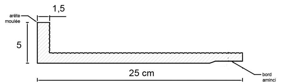 SChema equerre bord propre EBP0525P lien avec le faux plafond