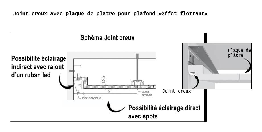 Joint creux finition de plafond