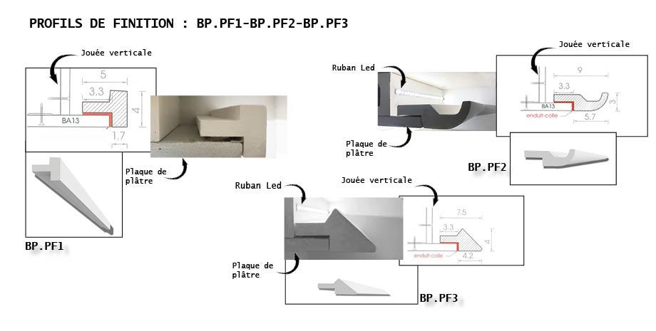 Profils de finition platre plafond